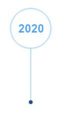 2020yr